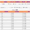 FX複利計算シミュレータのFAQと機能要望について
